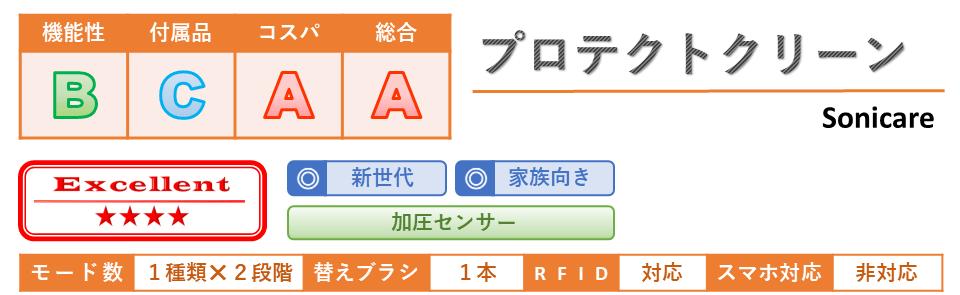 f:id:nekatsu:20201019183711p:plain