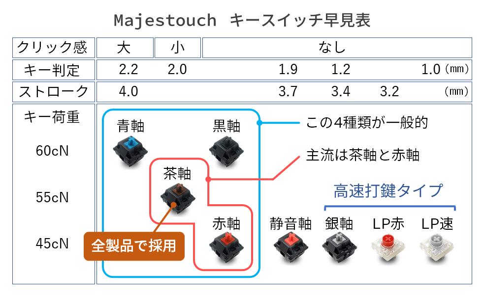 f:id:nekatsu:20210208053418p:plain