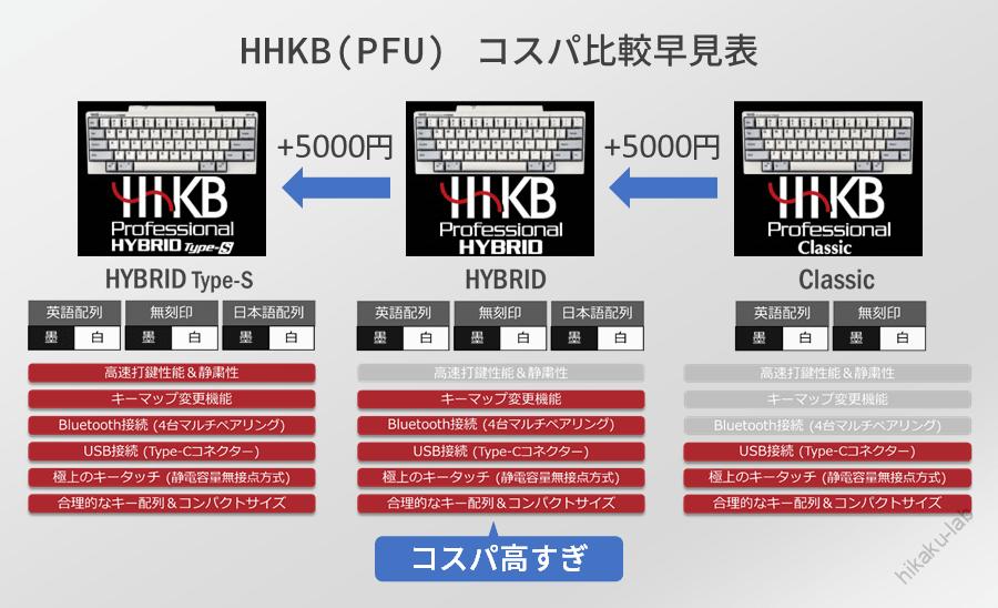 f:id:nekatsu:20210208053810p:plain