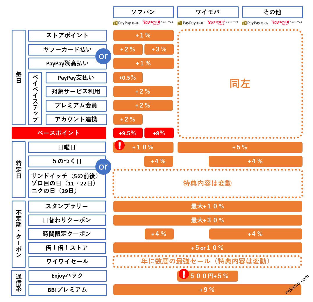 f:id:nekatsu:20210830070608p:plain