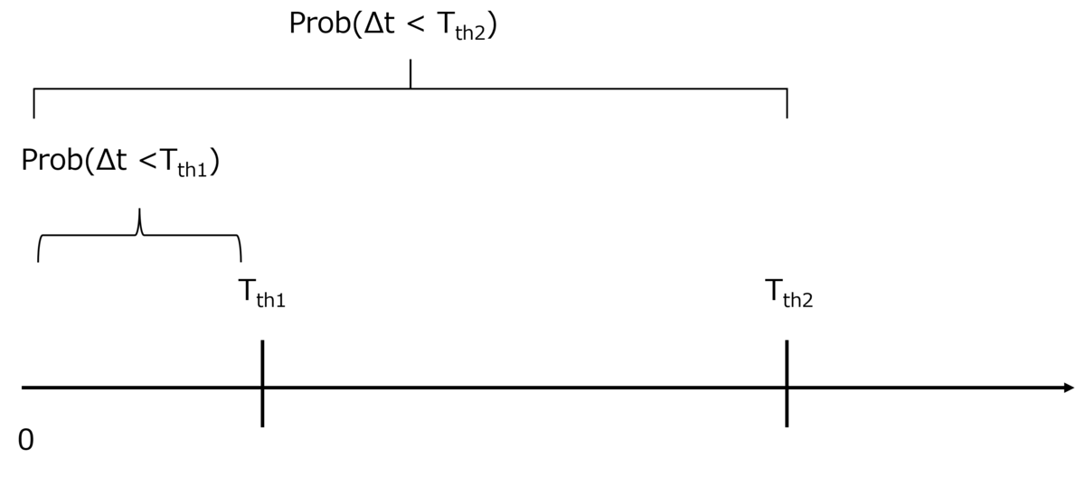 f:id:neko--suki:20210912184649p:plain