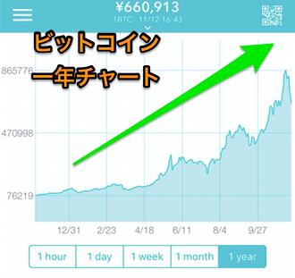 f:id:neko-currency:20171128232108p:plain