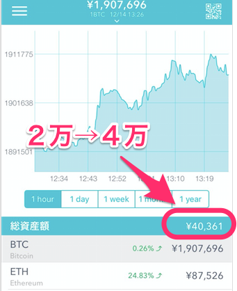 f:id:neko-currency:20171214225752p:plain