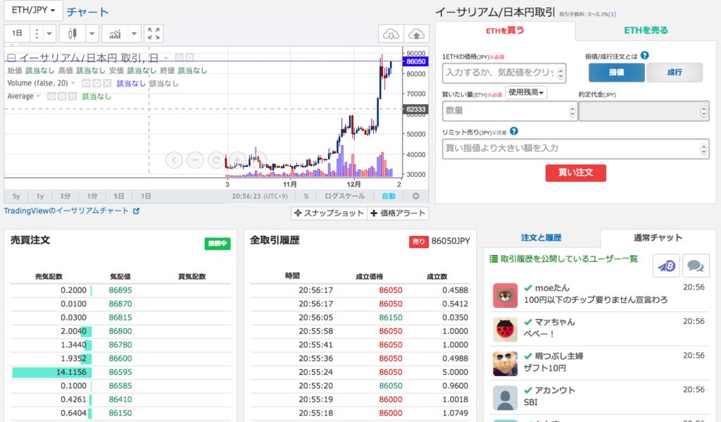 f:id:neko-currency:20171218205652p:plain