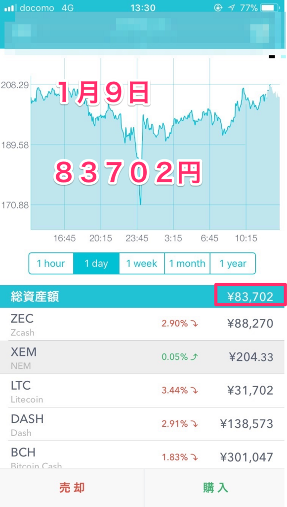 f:id:neko-currency:20180116223058p:plain