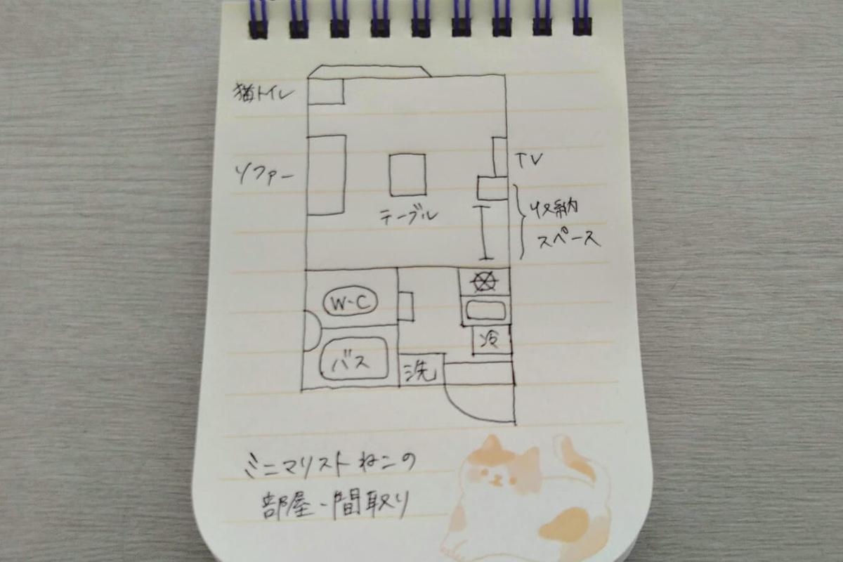 f:id:neko-gurashi:20200807151045j:plain