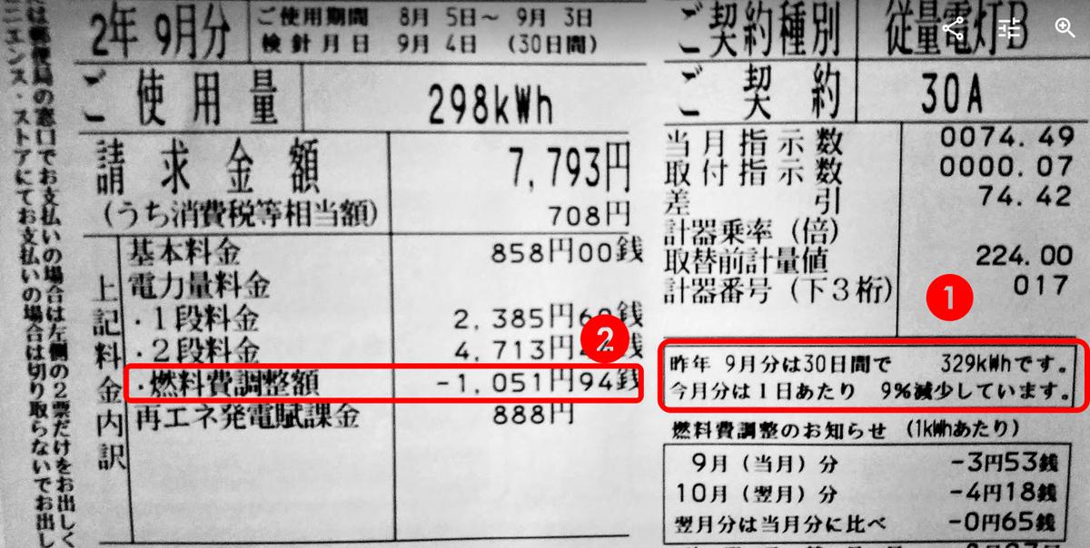 f:id:neko-gurashi:20200908220439p:plain
