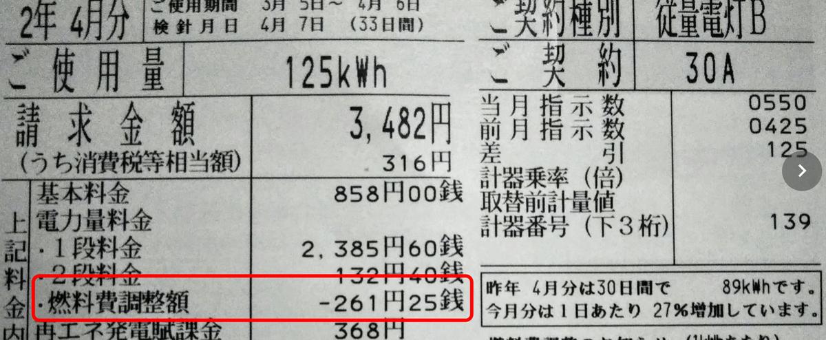 f:id:neko-gurashi:20200909163134p:plain