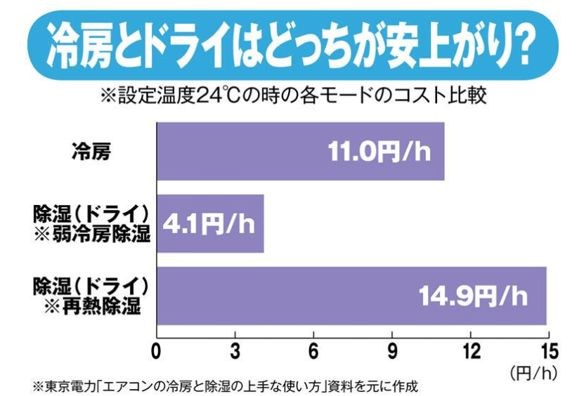 f:id:neko-gurashi:20200909171642p:plain