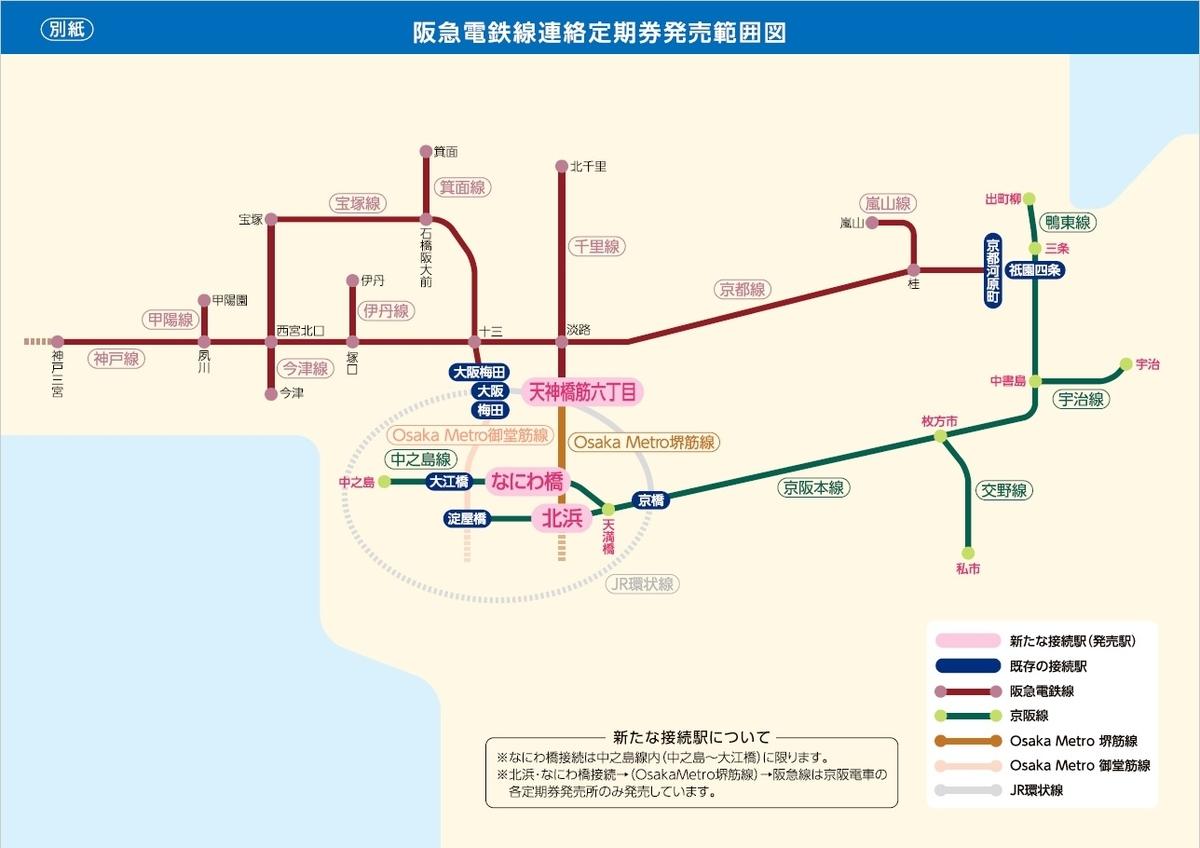 阪急電鉄株式会社との IC 連絡定期券の発売経路追加について別紙