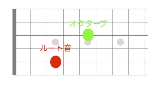 f:id:nekobuchou:20190817184007p:plain