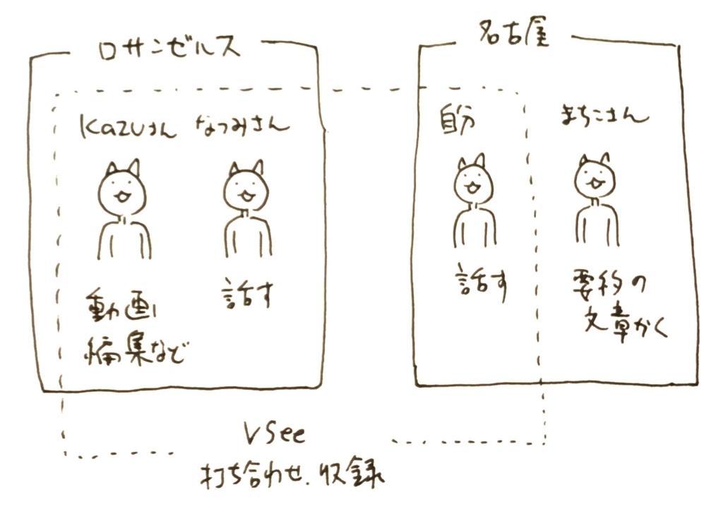 f:id:nekochan_pion:20171008112431j:plain
