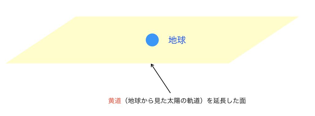 f:id:nekochan_pion:20180131115216p:plain