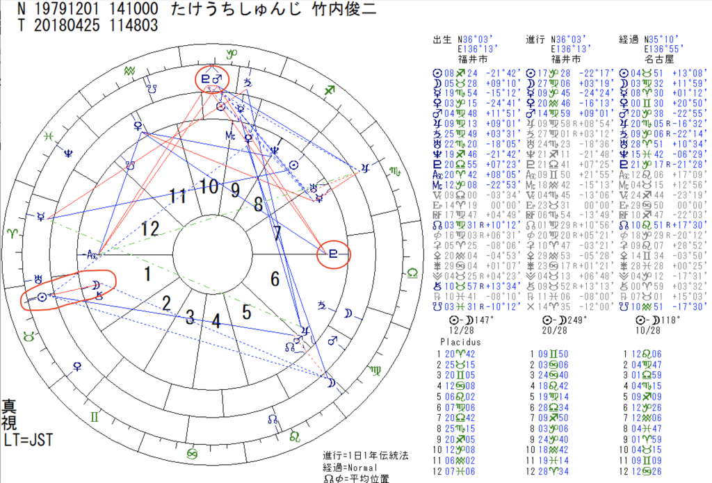 f:id:nekochan_pion:20180425115418p:plain