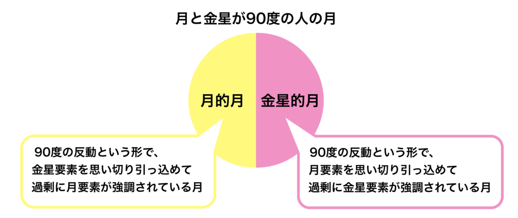 f:id:nekochan_pion:20180518104646p:plain