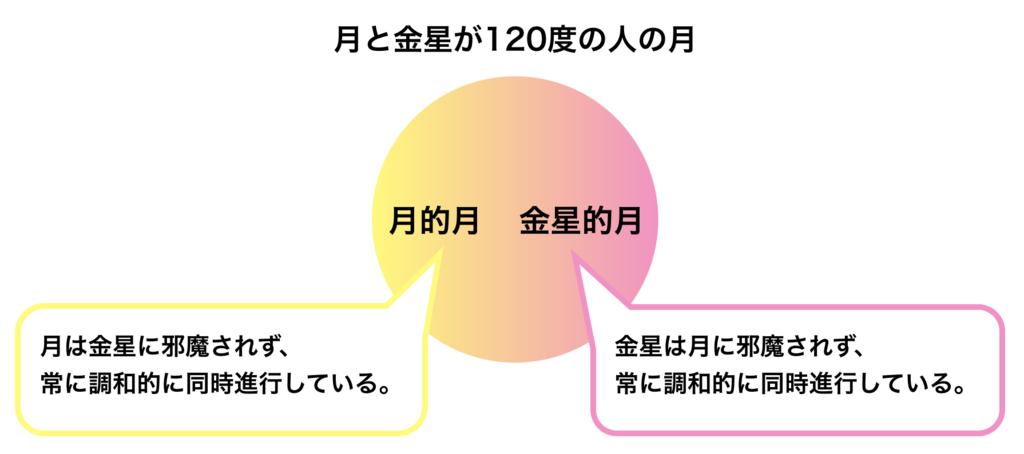 f:id:nekochan_pion:20180518120122p:plain