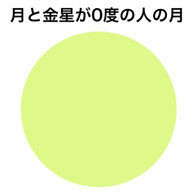 f:id:nekochan_pion:20180518122409p:plain