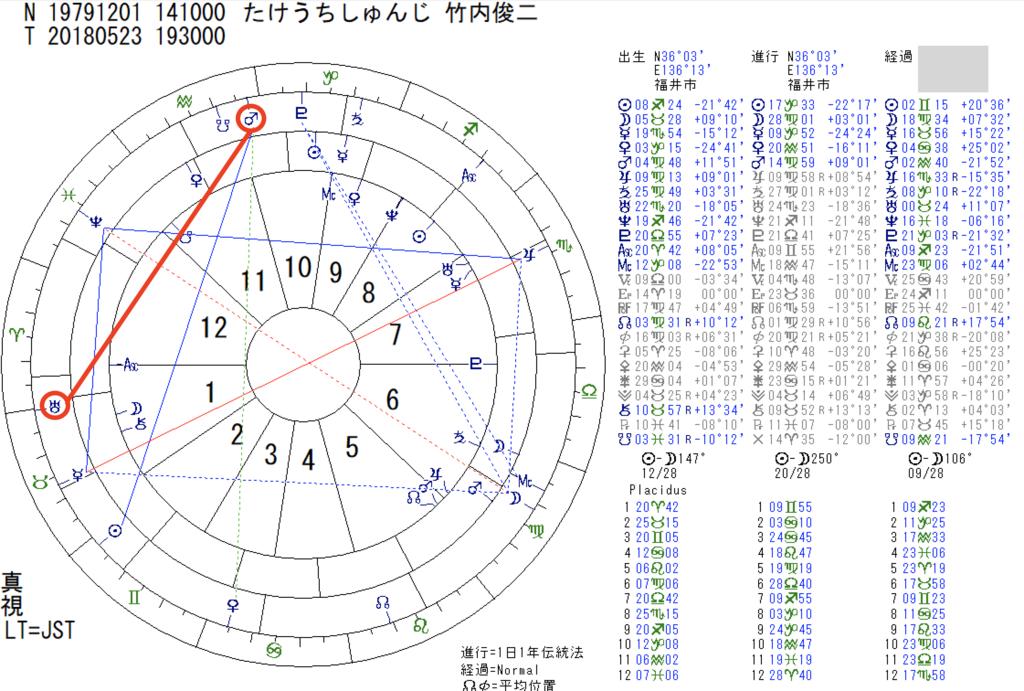 f:id:nekochan_pion:20180528164607p:plain