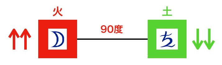 f:id:nekochan_pion:20180604152355p:plain