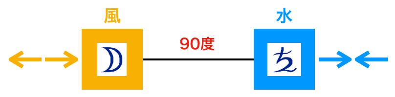 f:id:nekochan_pion:20180604172902p:plain