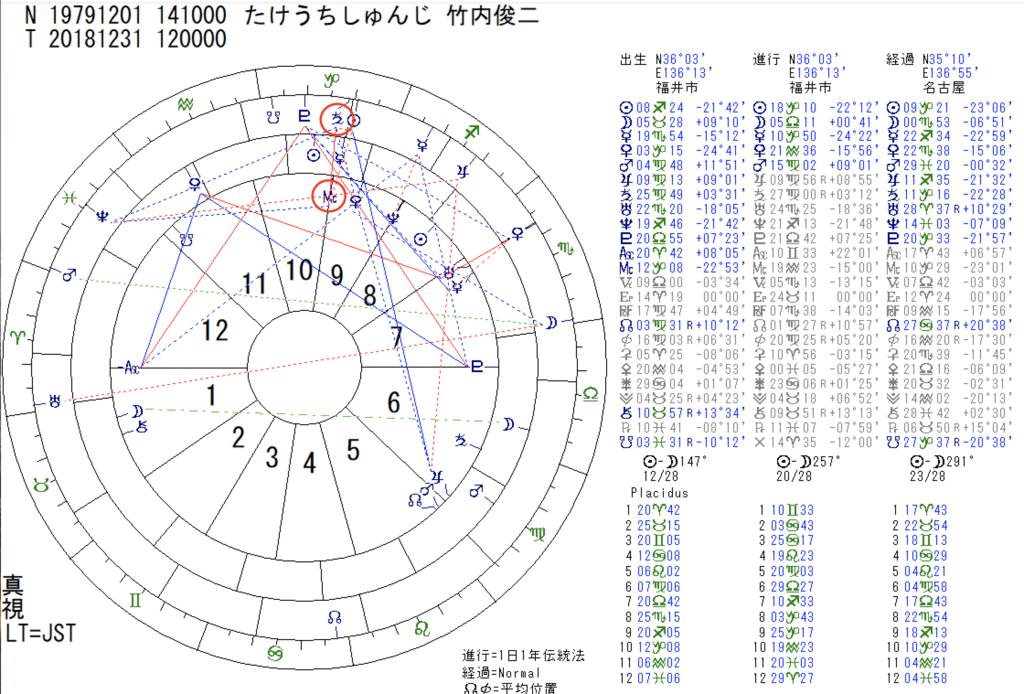 f:id:nekochan_pion:20180616211715p:plain