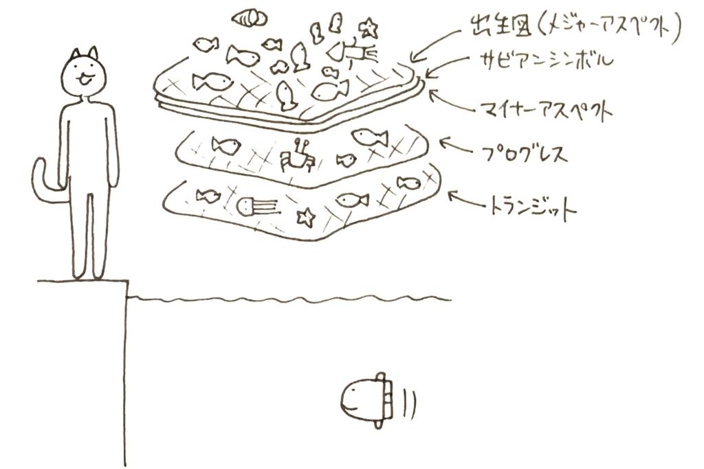 f:id:nekochan_pion:20180821073723j:plain