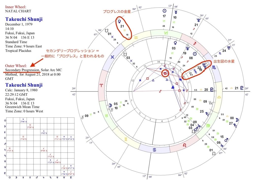 f:id:nekochan_pion:20180821164256j:plain
