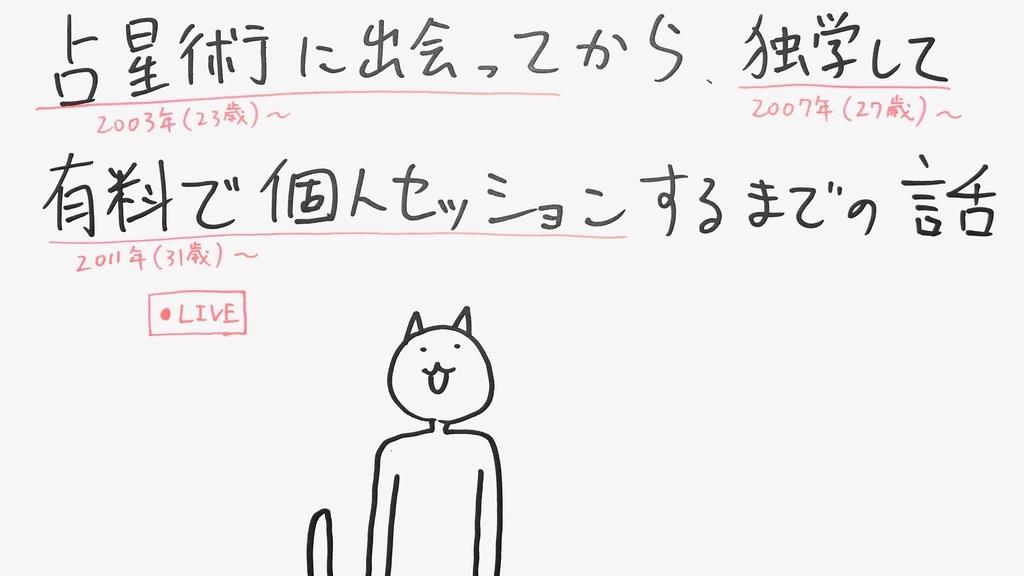 f:id:nekochan_pion:20181022233457j:plain