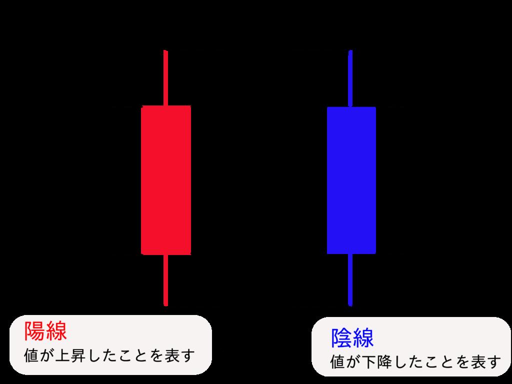 f:id:nekofx:20190125161656p:plain
