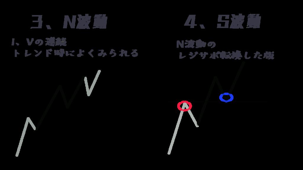 f:id:nekofx:20190311165749p:plain