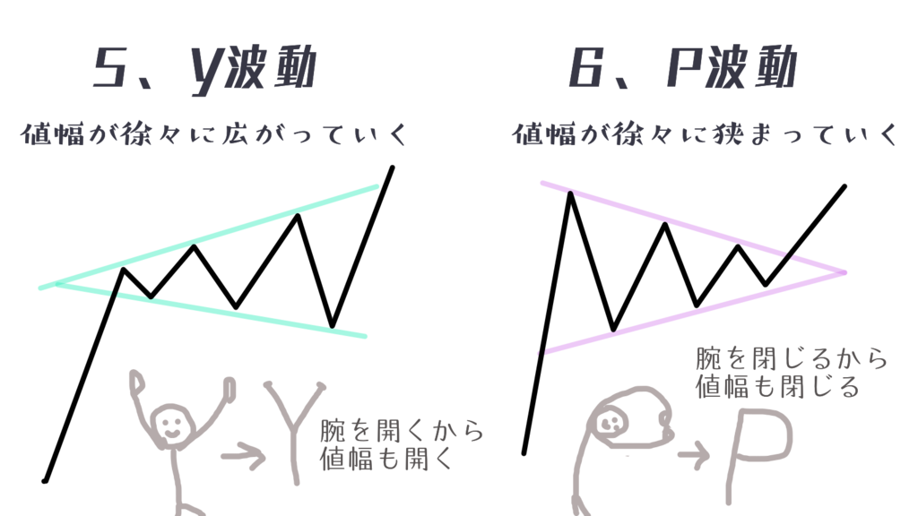 f:id:nekofx:20190312110542p:plain