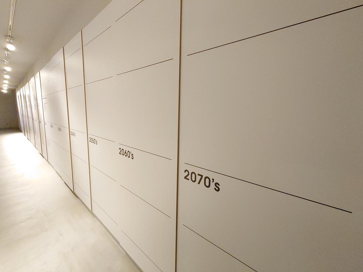 2070's