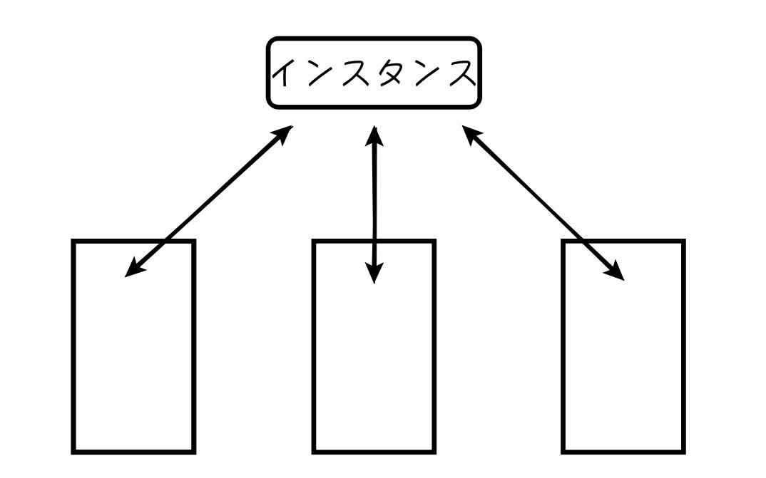 f:id:nekokichi_yos2:20190401141526p:plain