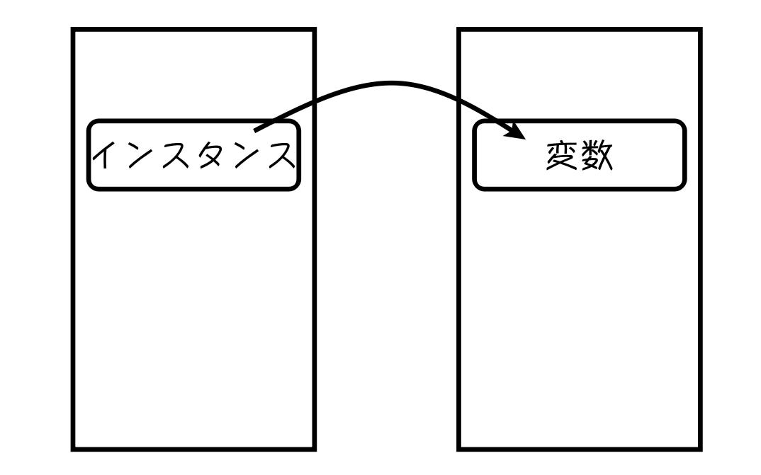 f:id:nekokichi_yos2:20190401141700p:plain