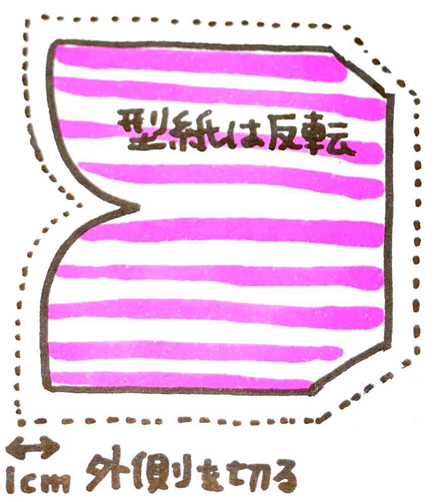 f:id:nekolope:20181209114852j:plain