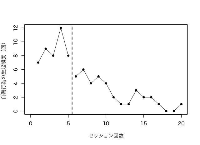 f:id:nekomosyakushimo:20170426162544p:plain