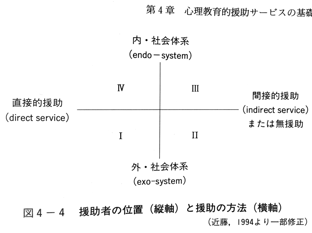 f:id:nekomosyakushimo:20180216091448p:plain