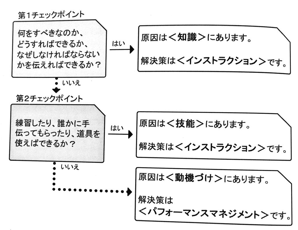 f:id:nekomosyakushimo:20180305082118j:plain