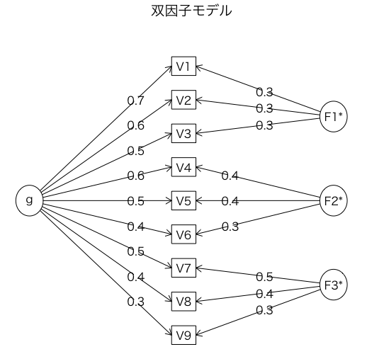 f:id:nekomosyakushimo:20180714232832p:plain