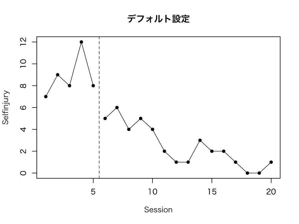 f:id:nekomosyakushimo:20180812132920p:plain