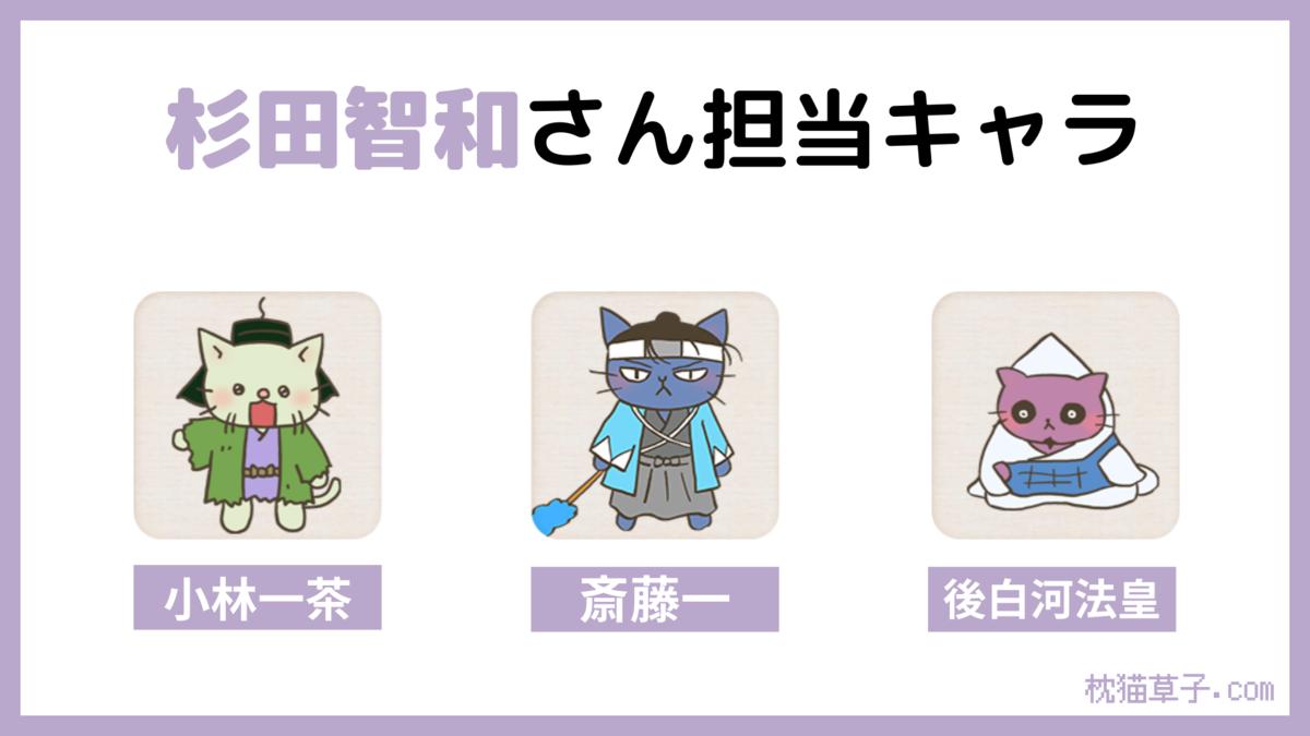 f:id:nekoneko_keinosuke:20210717211818p:plain