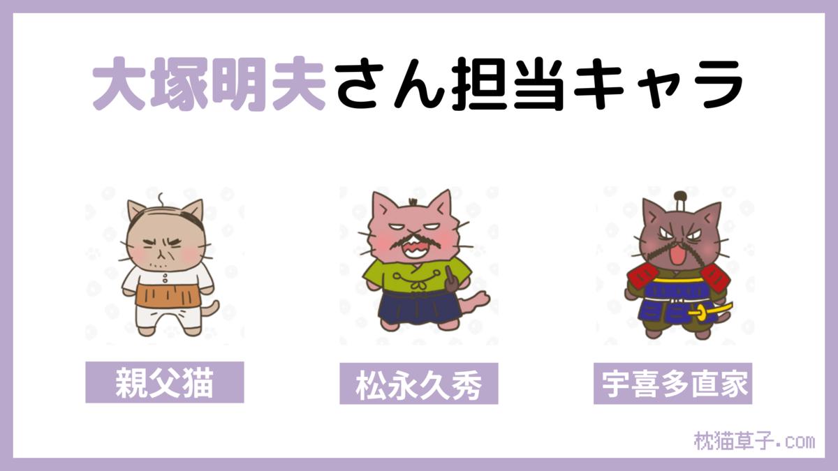 f:id:nekoneko_keinosuke:20210721215552p:plain