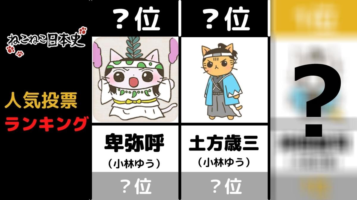 f:id:nekoneko_keinosuke:20210818210327j:plain