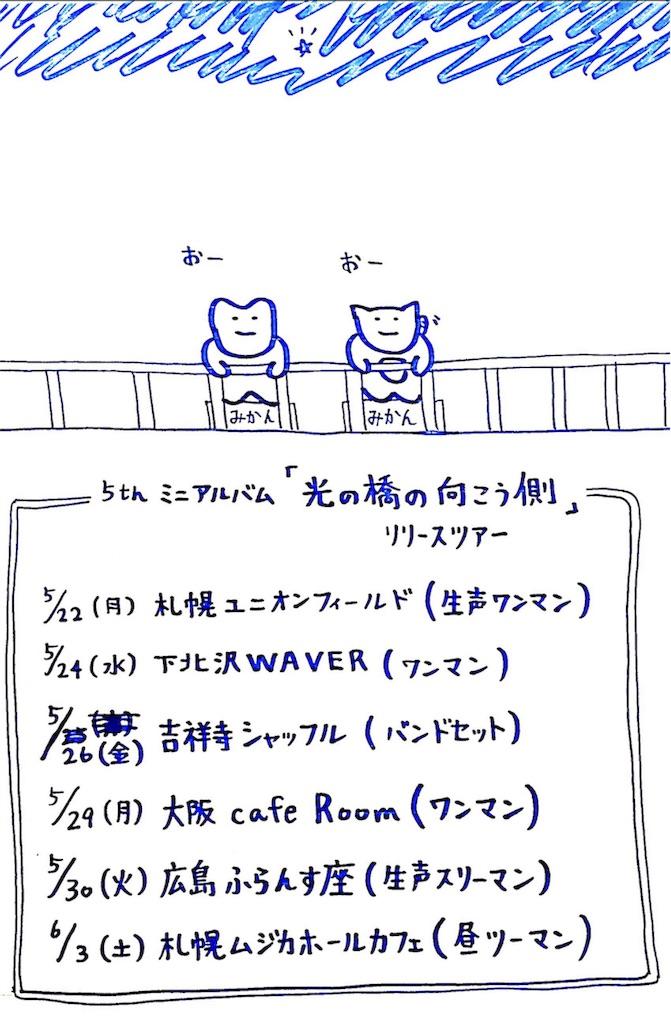 f:id:nekonekoyarou:20170411204140j:image