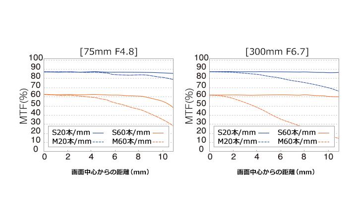 f:id:nekopictures:20200116153328p:plain