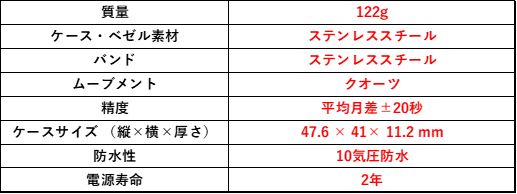 f:id:nekopictures:20210603003844p:plain