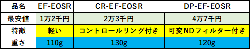f:id:nekopictures:20210730010110p:plain