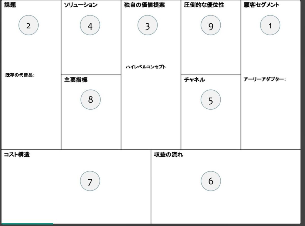 f:id:nekorails:20200103105828p:plain
