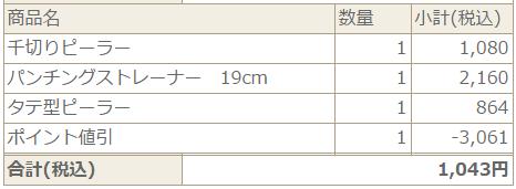 f:id:nekorecipe:20160424164425p:plain