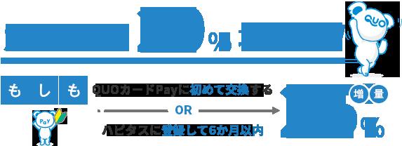 f:id:nekorecipe:20210326142815p:plain